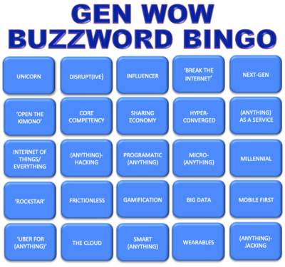 Buzzword_card