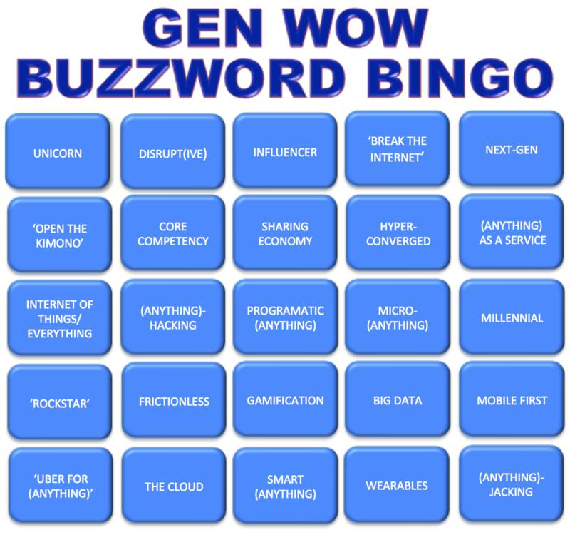 Buzzword_card